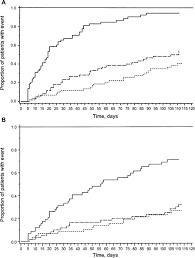 famciclovir suppression of asymptomatic and symptomatic recurrent