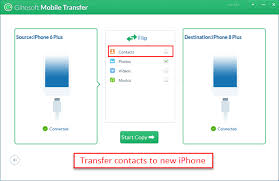 3 Ways to Transfer Contacts from iPhone to iPhone X 8 8 Plus