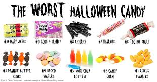 Halloween Trivia Questions And Answers 2015 by The Worst Halloween Candy U0026 The Best Candystore Com