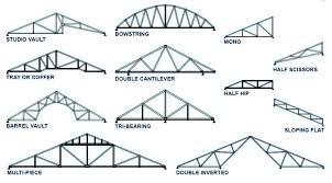 104 Bowstring Truss Design Es Tacoma Permits
