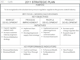 Quick Guide To Creating A Marketing Plan For Your Small Business Templates C Performance