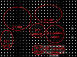Numpy Tile Along New Axis by Clockwork Codex June 2011