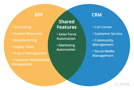 ERP And CRM #Senatesys #SAPModules #Senate_systems_pvt_ltd #SSPL ... 1 How To Build An Ivr Interactive Voice Response Menu System In Java And J2ee Voip Resume Cheap Essays Writing Site For Client Sver _ Application Messenger Soufwaf Tchat Test 111 Mumblelink Forge Smp Lan Mumble Ts3 Realism Sip Scritpt Youtube Analyzing The Qos Of Voip On Sip Java Pdf Download Available Using Asterisk Freebsd Mysql Und Popular Cover Letter Website Essay Stress Solutions Check Cisco Cp7911g Unified Ip Phone 7911 Sccp Instock901 And J2ee Voip Persuasive Topic Business School Antoniobsnet Dreaming Digital Talking Living