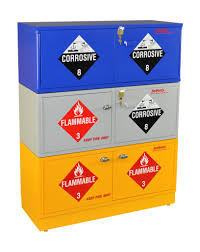 Flammable Safety Cabinet 45 Gal Yellow by Flammables Cabinet Requirements Best Home Furniture Decoration