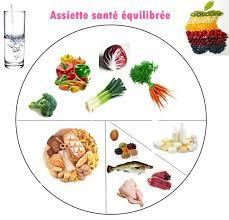 manger équilibré sans cuisiner manger quilibr sans cuisiner stunning cela va apaiser votre faim
