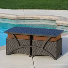Stunning Santa Fe Home Design by Furniture Outdoor Furniture Santa Fe Amazing Home Design Modern