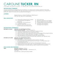 Sample Experienced Nurse Resume Intensive Care Unit Registered Newly