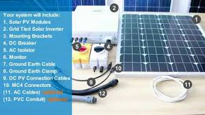 How To Install A Home On Grid Solar Power System | Solar Leading ... Ground Mounted Solar Top 3 Things You Should Know Energysage Home Power System Design Gkdescom Built 15 Steps With Pictures Best For Photos Interior Ideas Gujarat To Install Solar Panels On 300 Houses Ergynext How Go Dewa A Simple Guide Proptyfinderae Blog Panels Michydro Offgrid Systems Fsrl Projects And Control Of Modular Bestsun Cheap 2000w Offgrid Or Residential Beautiful Panel Outstanding Typical Electrical Wiring Diagram