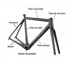 cadre velo sur mesure géométrie vélo route tout savoir sur la géométrie des cadres vélo