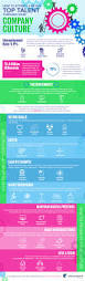 675 3rd Ave New York Ny 10017 by Infographic How To Attract Top Talent Through Company Culture