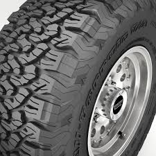Off Road Wheel And Tire 5 3D Model | FlatPyramid New 2015 Tuff At Wheels Allterrain Offroad Jeep Truck Suv Pin By Leo On Pinterest Offroad Trucks And Cars Winter Tires On The Off Road Wheel In Deep Snow Close Up Grid Titanium W Matte Black Lip 4pcs Rims Tyres For 110 Traxxas Road 1182 Custom Asanti Ab811 Satin With Milled Accents Rucci Forza 2pc Paint Inside Cali Switchback Dealr Automotive Lifted Lweight Honrsboardscouk