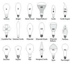 ceiling fan bulb small base bulbs light size contemporary hton