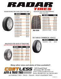 Costless Auto And Truck Tires Prices - Costless Auto And Truck ... Tbr Tire Selector Find Commercial Truck Or Heavy Duty Trucking 750 16 Light Semi Sizes Michelin 1000mile Tires For Dualies Diesel Power Magazine Sailun S758 Onoff Road Drive 21 Best Grip Hot Rod Network Trucks Suppliers And Manufacturers At Alibacom S740 Premium Regional Maintenance Avoiding Blowout Felling Trailers Costless Auto Prices Amazoncom S753 Open Shoulder