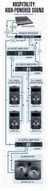 Bogen Orbit Ceiling Speakers by Bogen Audio Solutions For Hospitality Hotels U0026 Motels Resturants
