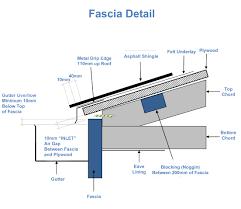 Shingle System Inlet Ventilation