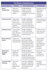 A Guide to Different Levels of Elder Care