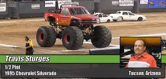 Monster Truck Photo Album Monster Jam Announces Driver Changes For 2013 Season Truck Trend News Photos Gndale Arizona February 3 2018 Batman Truck Wikipedia State Farm Stadium Phoenix 6 October Spiderman By Phoenixmarsha On Deviantart Invasion Florence Speedway Union Kentucky Giveaway Win Tickets To Advance Auto Parts Macaroni Kid Michael Lewis Glover Fine Art Photography Jam Tickets Phoenix Active Sale Rookie Monster Driver Throws Fear Out The Window Get Out Bankone Ballpark Trucks