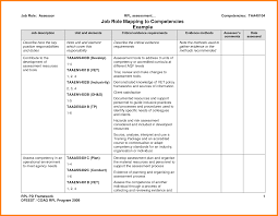 Agreeable Resume Screening Matrix Template In Job Matrix Template ... 8 Things You Need To Know About Applicant Tracking Systems 11 Precautions Must Take Before Resume Information Screening Software Avifrthebridgewestendcom The Pros And Cons Of Automated Screenings Experience A Complete Guide For Recruiters How To Beat Automated Resume Screening Workopolis Blog Cv British Save Help With Beautiful Inferences Personality Based On Job Forums Valerejobscom Ai Recruitment Future Recruiting Ivr For Cv