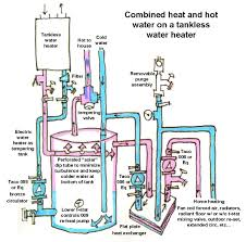 Under Sink Recirculating Pump by Using A Tankless Water Heater For Space Heat