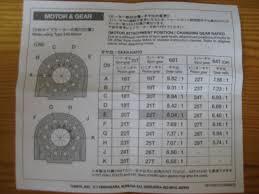 Midnight Pumpkin Rc Manual by Tamiya 54500 Tt02 High Speed Gear Set Review The Rc Racer