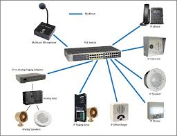 011446 Multicast VoIP Microphone | CyberData Corporation What Is A Voip Phone System And How Does It Work Lightspeed Sip Basics The Easiest Way To Get Know Session Iniation Best 25 Voip Phone Service Ideas On Pinterest Hosted Voip Make Free Voice Calls Over Wifi With Facebook Messenger Business By Improcom Internet We Know What Networking 2n Voiceblue Next 3g Gateway 4 Channel Fundamentals Considering Design Elements Part 3 Achieve Customer Experience Exllence Blueface Voice Voip Hdware Encryption Devices India Mobile