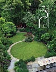 Description Strong Shapes Were Key To The Design So Kirsty Created Circular Lawns And