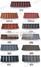 concrete roof tiles metal roof tiles roof tiles types