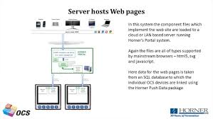 Web Visualization Technology Horner APG Ver Ppt Video Online Download The Best Dicated Web Hosting Services Of 2018 Publishing 3 Zabbix Sver Hosts And Templates Lab3 Arabic Youtube Minecraft Who Has Cyberkeeda How To Add Host Groups Into Ansible Using Iis Wamp As Sver Hosts Faest Web Host Website Hosting Companies Put The Test Home Should You Do It Or Not Visualization Technology Horner Apg Ver Ppt Video Online Download Cpromised Ea Pshing Sites Informationwise Top 4 Companies Cheepest Too Os Security Software Apps It Support In China Ruiyao Snghai