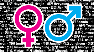 100 Popular Korean Names Male And Female SweetandtastyTV