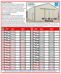 Your source in Oklahoma for barn kits pole barns horse barns and