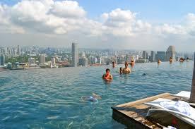 100 Infinity Swimming Pool Wikipedia