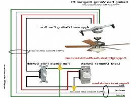 Encon Ceiling Fan Switch by Ceiling Fan Switch Wiring Diagram Wiring Diagram Shrutiradio