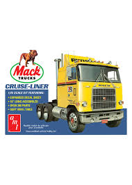AMT Mack Cruise-Liner Semi Tractor - Model Sports : All Radio's ... Icm 35453 Model Kit Khd S3000ss Tracked Wwii German M Mule Semi Tamiya 114 Semitruck King Hauler Tractor Trailer 56302 Rc4wd Semi Truck Sound Kit Youtube Vintage Amt 125 Gmc General Truck 5001 Peterbilt 389 Fitzgerald Glider Kits Vintage Mack Cruiseliner T536 Unbuilt Ebay Bespoke Handmade Trucks With Extreme Detail Code 3 Models America Inc Fuel Tank Horizon Hobby Small Beautiful Lil Big Rig And Kenworth Cruiseliner Sports All Radios 196988 Astro This Highway Star Went Dark As C Hemmings Revell T900 Australia Parts Sealed 1