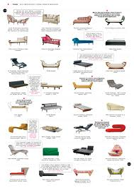 Long Backless Sofa Crossword by A Short History Of The Fainting Couch Fainting Couch History