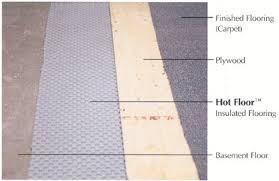 Insulating Carpet by How To Insulate A Concrete Floor In The Bat Carpet Vidalondon