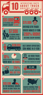 100 Cdl Truck Driver Salary Interesting Facts About The Driving Industry Every OTR And CDL