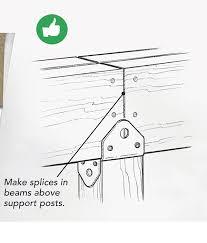 Sistering Floor Joists To Increase Span by Top 10 Deck Building Mistakes Fine Homebuilding