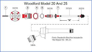 Woodford Faucet Handle Replacement by Woodford Model 20 Repair Parts
