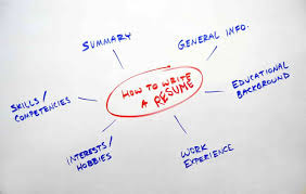 How To Build A Good Resume Archives | BuildFreeResume Build A Perfect Resume How To The Type To Build A Good Sales Resume Great History Of Grad Katela Make For Job From Application Interview In 24h Write 2019 Beginners Guide Euronaidnl Elegant What Makes Atclgrain Better Digitalprotscom Entrylevel Erwaitress Cover Letter Sample Tips Genius Anjinhob Good Examples Best
