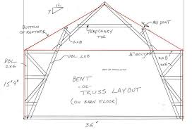 Building A Community, Building A Barn – Small Farmer's Journal Treated Wood Sheds Liberty Storage Solutions Exterior Gambrel Roof Style For Pretty Ganecovillage How To Convert Existing Truss Flat Ceiling Vaulted We Love A Horse Barn Zehr Building Llc Steel Buildings For Sale Ameribuilt Structures Shed Plans 12x16 And Prefab A Barnshed From Scratch On Vimeo Art Desk With And Stool With House Roofing Pinterest Metal Pole Barns 20 X 30 Pole System Classic American Diy Designs Medeek Design Inc Gallery