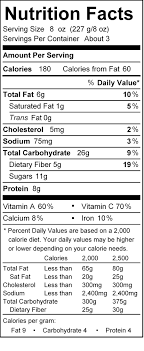 Nutrition Facts Food Labels Are Extremely Helpful When Trying To Plan Out A Balanced Diet That Is Why It Important Be Aware Of The Layout