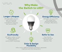 top 5 reasons to make the switch to an all led home vava