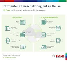 die optimale raumtemperatur effizienzhaus