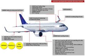 100 Airplane Wing Parts CTRM Aerostructure Product And Services