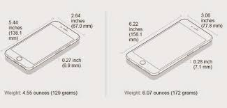 Best s of IPhone 6 Dimensions Plus Screen Dimensions iPhone