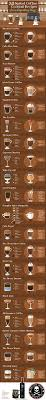 Troegs Master Of Pumpkins Alcohol Content by Best 25 The Beer Ideas On Pinterest Beer Types Liquor Before