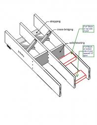 Floor Joist Bracing Spacing by Re Joist Blocking Strapping Alternative Carpentry Diy