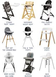 Baby Stuff: Feeding Modern High Chairs Stokke Tripp Trapp Chair For Baby And Steps A Review Mummy Have You Ever Wondered About The How We Our Fave 5 Chairs That Will Stand Test Of Time Reasons To Love Montessori Friendly Highchairs Some Options White Baby Set Cushion Tray Natural Builder Motherswork How Choose Best Accsories