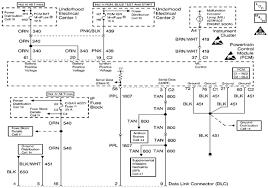 DTC P0650 Malfunction Indicator Lamp MIL Control Circuit