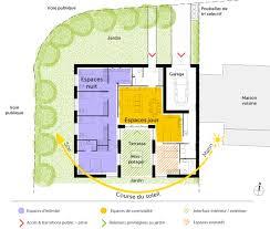 plan maison en u avec garage